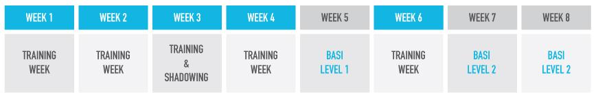Verbier BASI Gap course schedule