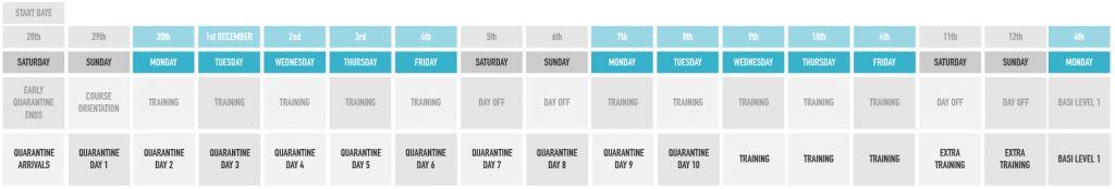 Normal arrival quarantine schedule